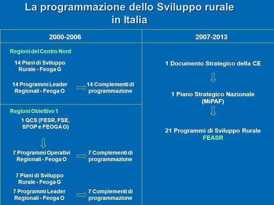 La programmazione dello Sviluppo rurale in Italia 2000-20062007-2013 14 Piani di Sviluppo Rurale - Feoga G 14 Programmi Leader Regionali - Feoga O 14