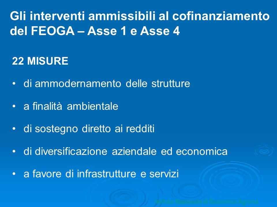 Gli interventi ammissibili al cofinanziamento del FEOGA – Asse 1 e Asse 4 22 MISURE di ammodernamento delle strutture a finalità ambientale di sostegn