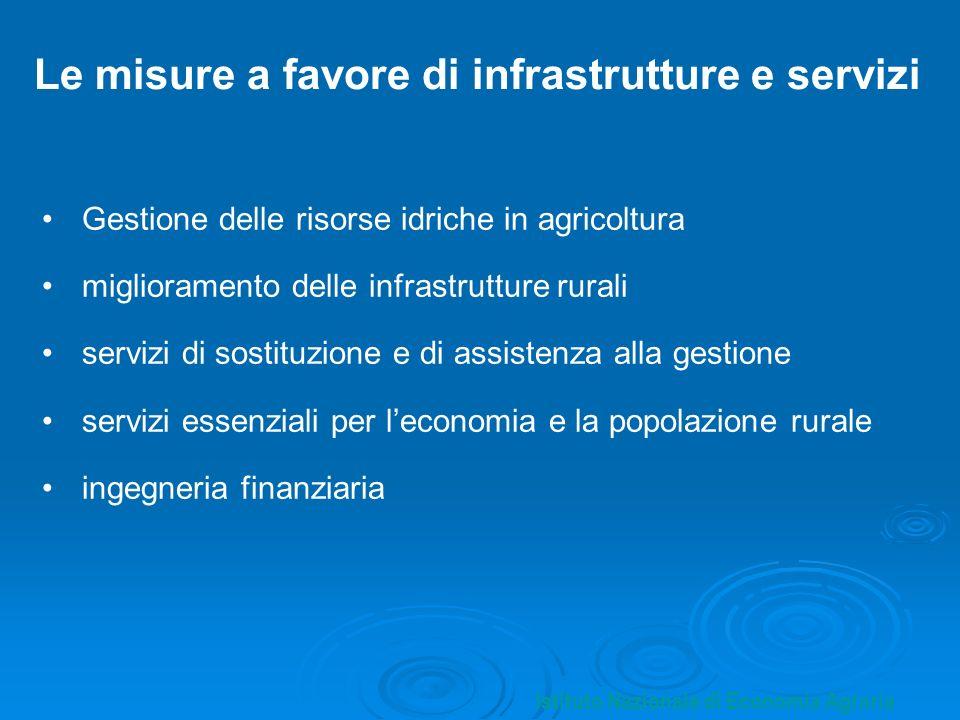 Le misure a favore di infrastrutture e servizi Gestione delle risorse idriche in agricoltura miglioramento delle infrastrutture rurali servizi di sost