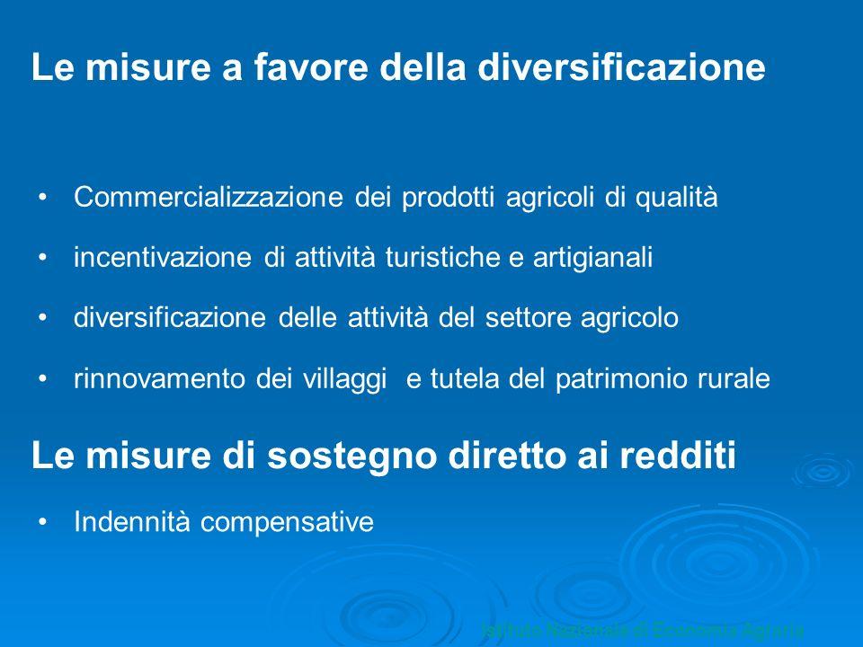 Le misure a favore della diversificazione Commercializzazione dei prodotti agricoli di qualità incentivazione di attività turistiche e artigianali div