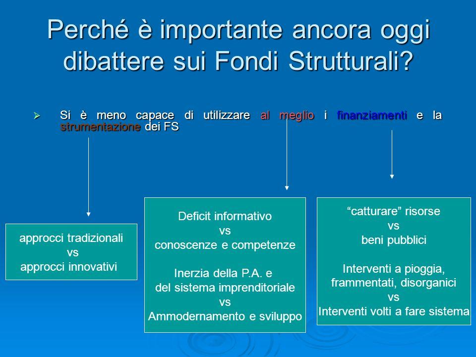Principio dellintegrazione Dagli aiuti alle singole imprese e settori Dagli aiuti alle singole imprese e settori Allimpiego coordinato e sinergico di strumenti di programmazione e/o di strumenti finanziari articolato a più livelli Allimpiego coordinato e sinergico di strumenti di programmazione e/o di strumenti finanziari articolato a più livelli - un insieme di settori nellambito di un territorio - un insieme di risorse e vincoli da tener presente nellimpostazione degli interventi - una combinazione di strumenti di sostegno e di incentivazione - una combinazione di risorse finanziarie (da diversi fondi) - lutilizzo di competenze e professionalità diverse e necessarie per progettare e realizzare gli interventi locali