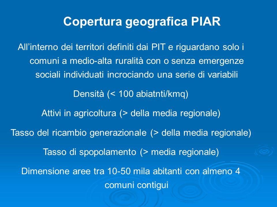 Copertura geografica PIAR Allinterno dei territori definiti dai PIT e riguardano solo i comuni a medio-alta ruralità con o senza emergenze sociali ind