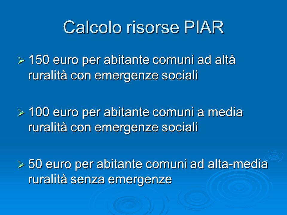 Calcolo risorse PIAR 150 euro per abitante comuni ad altà ruralità con emergenze sociali 150 euro per abitante comuni ad altà ruralità con emergenze s
