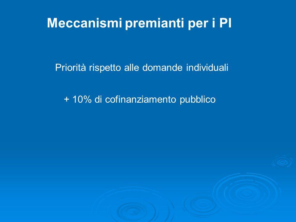 Meccanismi premianti per i PI Priorità rispetto alle domande individuali + 10% di cofinanziamento pubblico