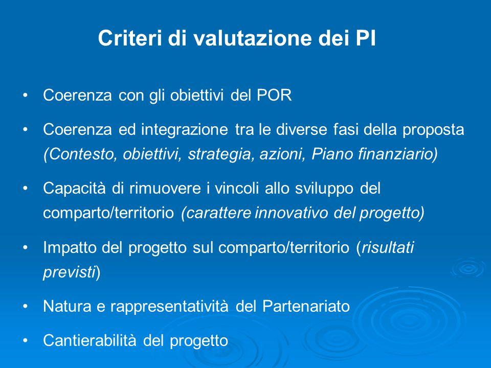 Criteri di valutazione dei PI Coerenza con gli obiettivi del POR Coerenza ed integrazione tra le diverse fasi della proposta (Contesto, obiettivi, str