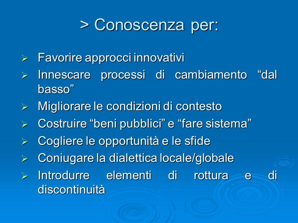 > Conoscenza per: Favorire approcci innovativi Favorire approcci innovativi Innescare processi di cambiamento dal basso Innescare processi di cambiame
