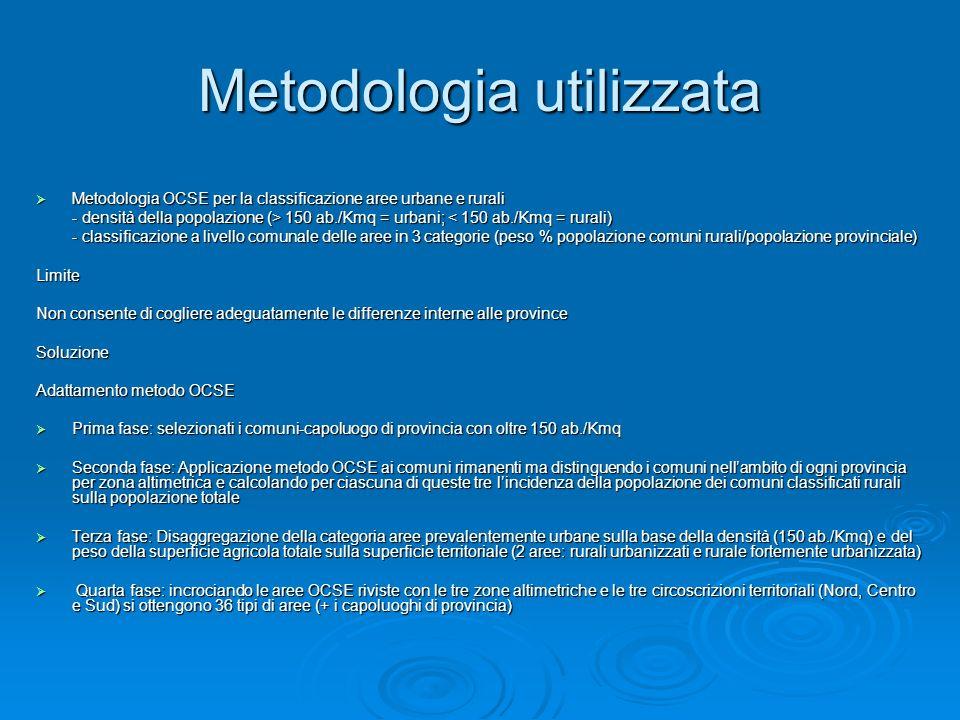 Metodologia utilizzata Metodologia OCSE per la classificazione aree urbane e rurali Metodologia OCSE per la classificazione aree urbane e rurali - den