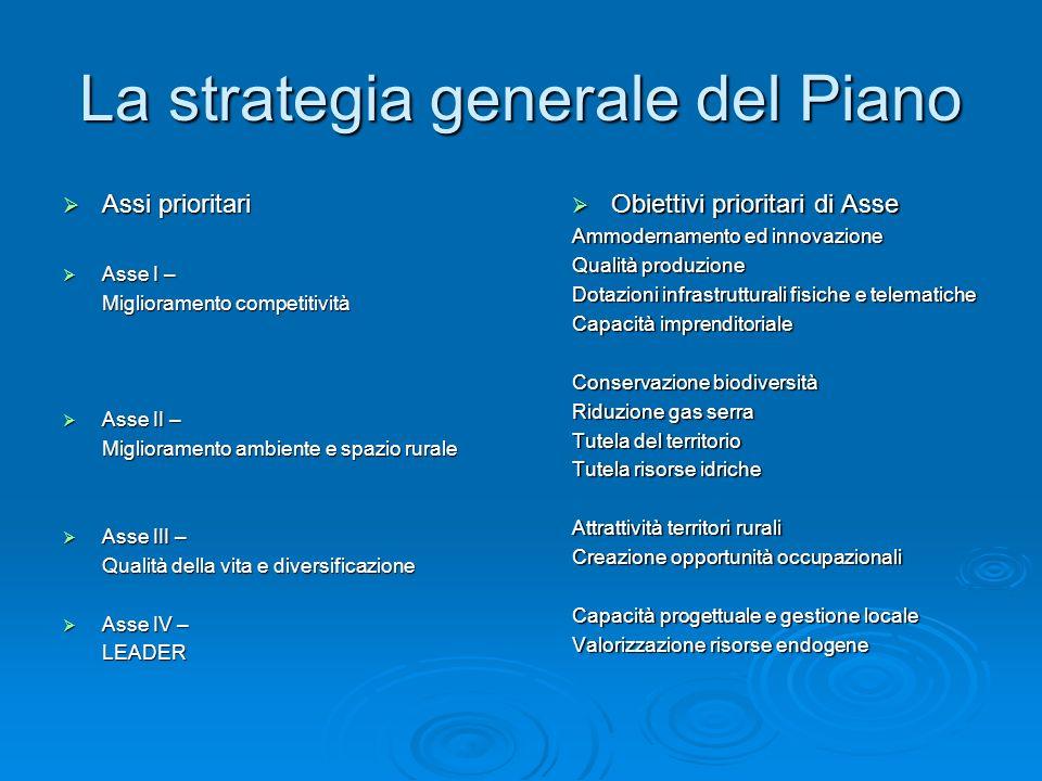 La strategia generale del Piano Assi prioritari Assi prioritari Asse I – Asse I – Miglioramento competitività Asse II – Asse II – Miglioramento ambien