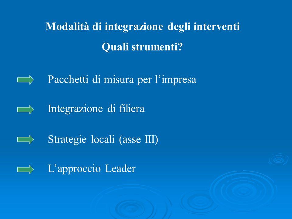 Modalità di integrazione degli interventi Quali strumenti? Pacchetti di misura per limpresa Integrazione di filiera Strategie locali (asse III) Lappro