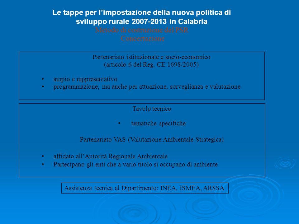 Le tappe per limpostazione della nuova politica di sviluppo rurale 2007-2013 in Calabria Metodo di costruzione del PSR Concertazione Partenariato isti