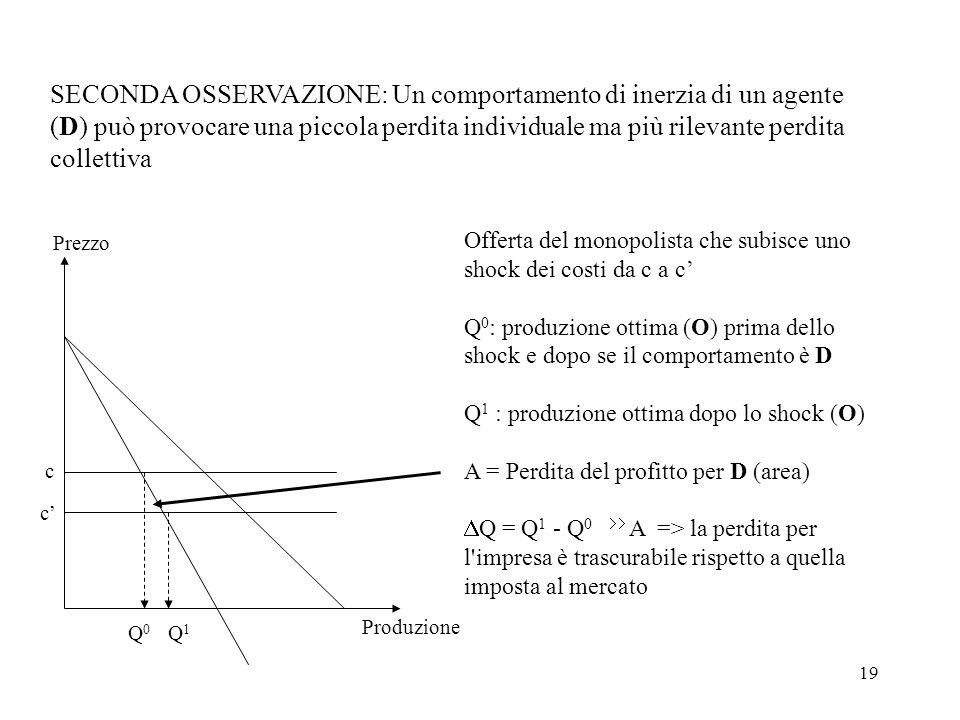 19 SECONDA OSSERVAZIONE: Un comportamento di inerzia di un agente (D) può provocare una piccola perdita individuale ma più rilevante perdita collettiva Offerta del monopolista che subisce uno shock dei costi da c a c Q 0 : produzione ottima (O) prima dello shock e dopo se il comportamento è D Q 1 : produzione ottima dopo lo shock (O) A = Perdita del profitto per D (area) Q = Q 1 - Q 0 A => la perdita per l impresa è trascurabile rispetto a quella imposta al mercato c c Q0Q0 Q1Q1 Produzione Prezzo