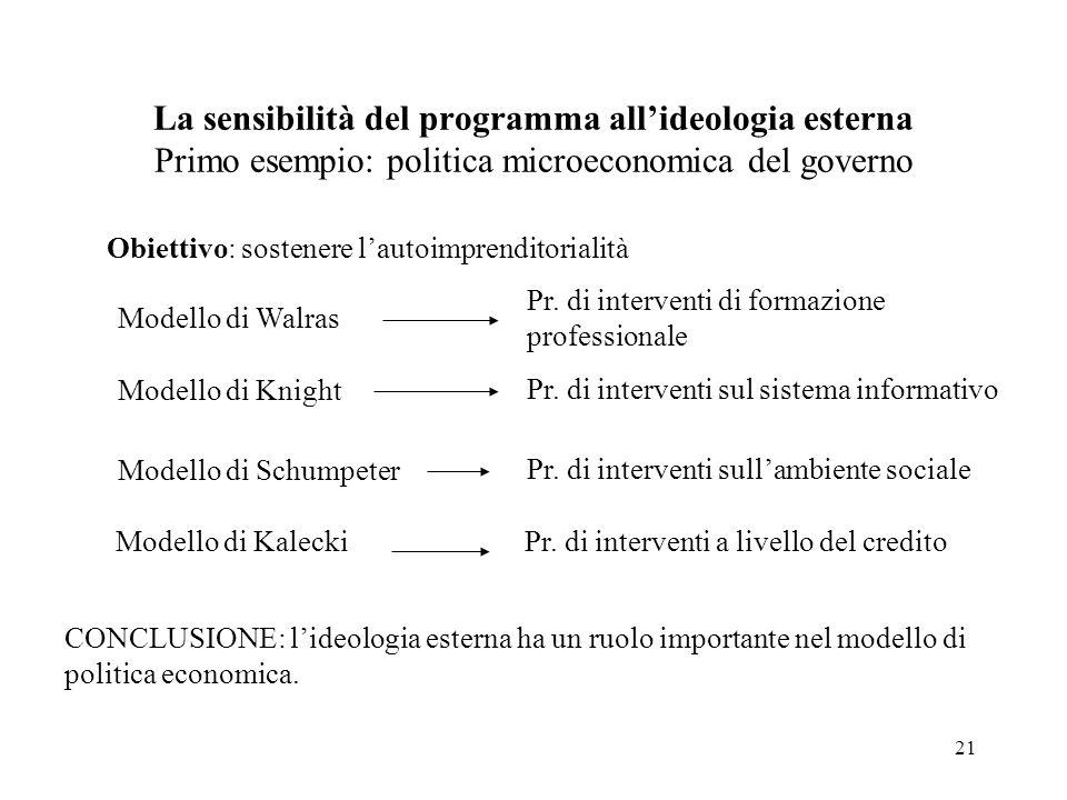 21 La sensibilità del programma allideologia esterna Primo esempio: politica microeconomica del governo Obiettivo: sostenere lautoimprenditorialità Modello di Walras Modello di Knight Modello di Schumpeter Modello di Kalecki Pr.