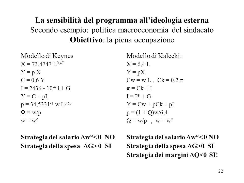 22 La sensibilità del programma allideologia esterna Secondo esempio: politica macroeconomia del sindacato Obiettivo: la piena occupazione Modello di Keynes X = 73,4747 L 0,47 Y = p X C = 0.6 Y I = 2436 10 4 i + G Y = C + pI p = 34,5331 1 w L 0,53 = w/p w = w° Strategia del salario w°< 0 NO Strategia della spesa G> 0 SI Modello di Kalecki: X = 6,4 L Y = pX Cw = w L, Ck = 0,2 = Ck + I I = I* + G Y = Cw + pCk + pI p = (1 + Q)w/6,4 = w/p, w = w° Strategia del salario w°< 0 NO Strategia della spesa G>0 SI Strategia dei margini Q<0 SI!