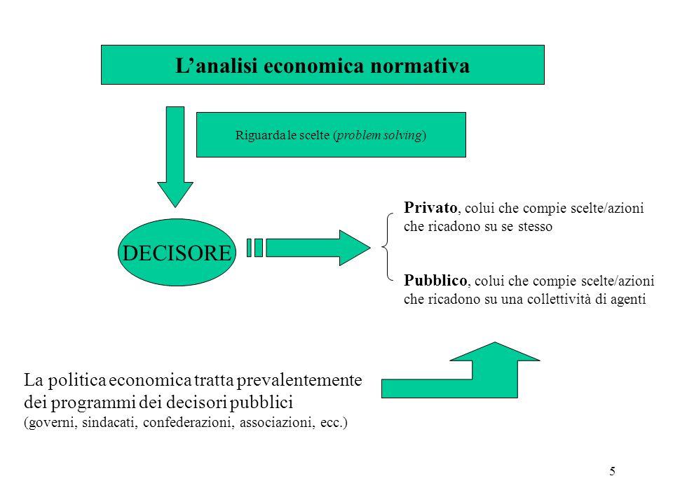 6 I preliminari della politica economica Tipologia degli obiettivi Lideologia nella politica economica La razionalità nella politica economica