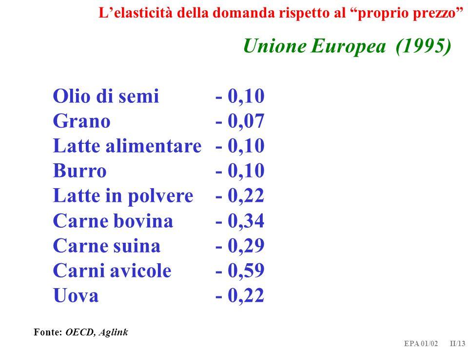 EPA 01/02 II/13 Unione Europea (1995) Olio di semi- 0,10 Grano- 0,07 Latte alimentare- 0,10 Burro- 0,10 Latte in polvere- 0,22 Carne bovina- 0,34 Carn