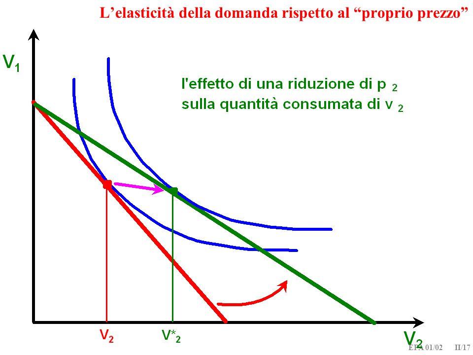 EPA 01/02 II/17 Lelasticità della domanda rispetto al proprio prezzo