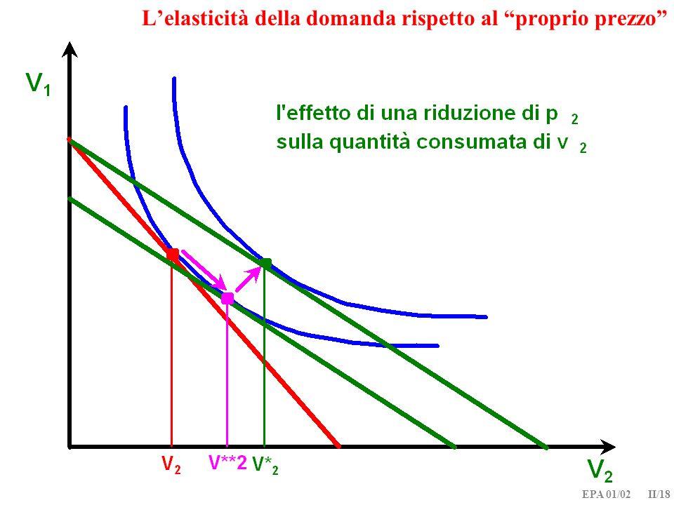EPA 01/02 II/18 Lelasticità della domanda rispetto al proprio prezzo