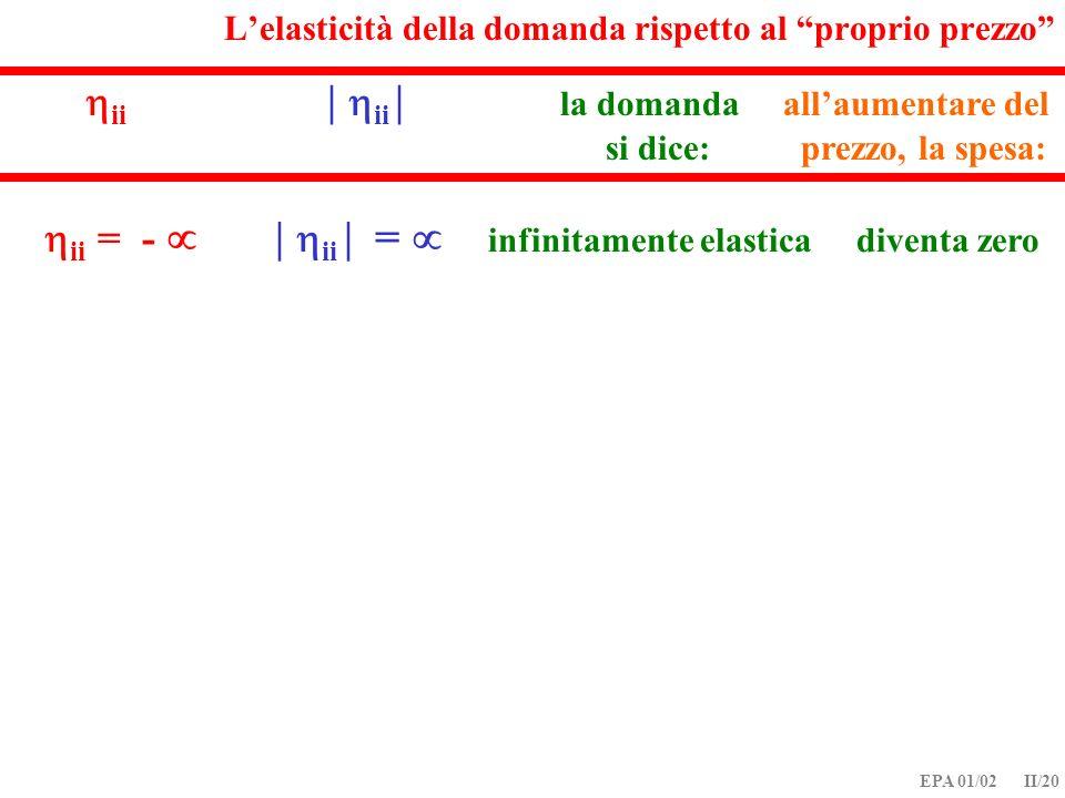 EPA 01/02 II/20 ii = - | ii | = infinitamente elastica diventa zero Lelasticità della domanda rispetto al proprio prezzo ii | ii | la domanda allaumen