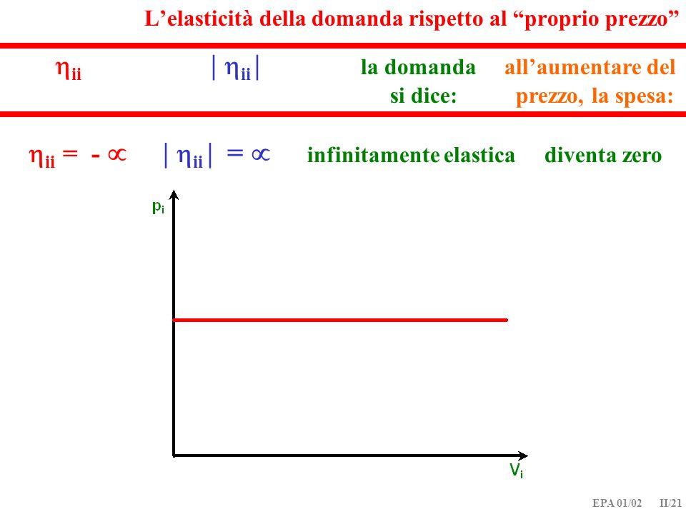 EPA 01/02 II/21 ii = - | ii | = infinitamente elastica diventa zero Lelasticità della domanda rispetto al proprio prezzo ii | ii | la domanda allaumen