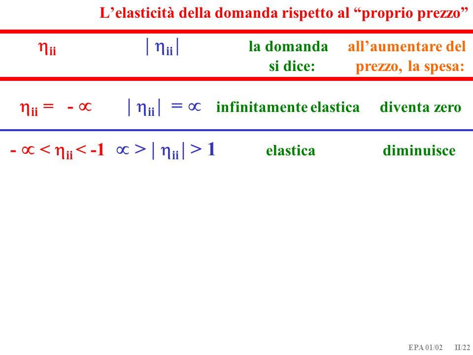EPA 01/02 II/22 ii = - | ii | = infinitamente elastica diventa zero Lelasticità della domanda rispetto al proprio prezzo - | ii | > 1 elastica diminui