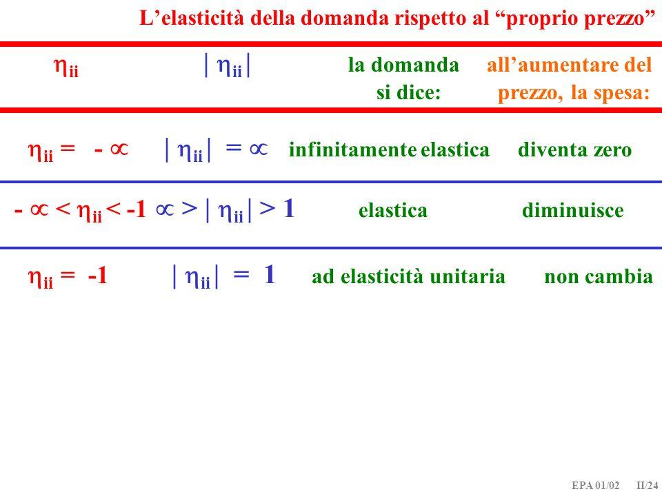 EPA 01/02 II/24 ii = - | ii | = infinitamente elastica diventa zero Lelasticità della domanda rispetto al proprio prezzo - | ii | > 1 elastica diminui