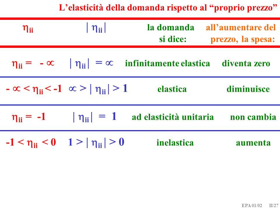 EPA 01/02 II/27 ii = - | ii | = infinitamente elastica diventa zero Lelasticità della domanda rispetto al proprio prezzo - | ii | > 1 elastica diminui