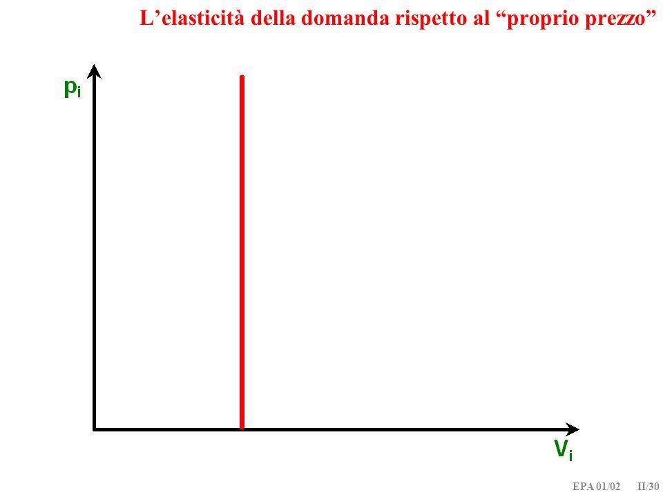 EPA 01/02 II/30 Lelasticità della domanda rispetto al proprio prezzo