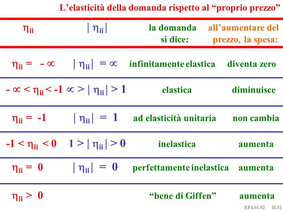 EPA 01/02 II/31 ii = - | ii | = infinitamente elastica diventa zero Lelasticità della domanda rispetto al proprio prezzo - | ii | > 1 elastica diminui