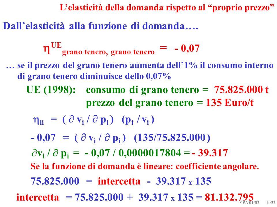 EPA 01/02 II/32 Lelasticità della domanda rispetto al proprio prezzo Dallelasticità alla funzione di domanda…. UE grano tenero, grano tenero = - 0,07