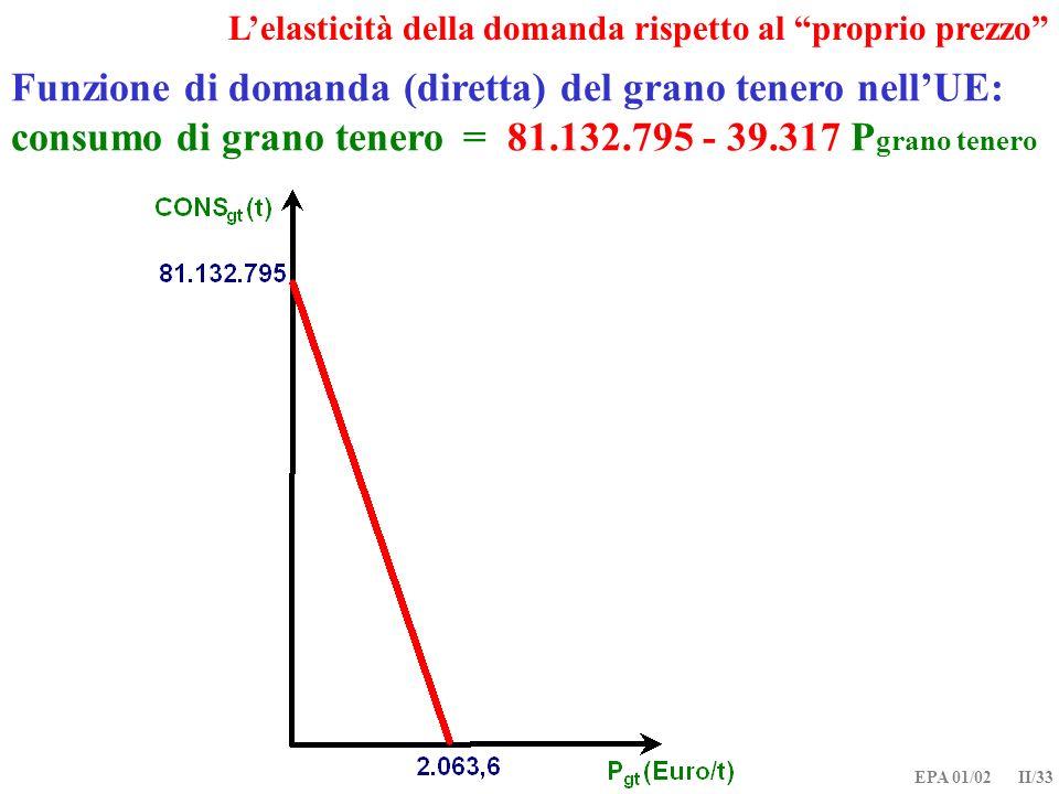 EPA 01/02 II/33 Lelasticità della domanda rispetto al proprio prezzo Funzione di domanda (diretta) del grano tenero nellUE: consumo di grano tenero =