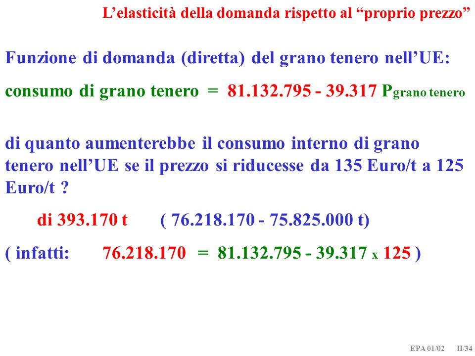 EPA 01/02 II/34 Lelasticità della domanda rispetto al proprio prezzo Funzione di domanda (diretta) del grano tenero nellUE: consumo di grano tenero =