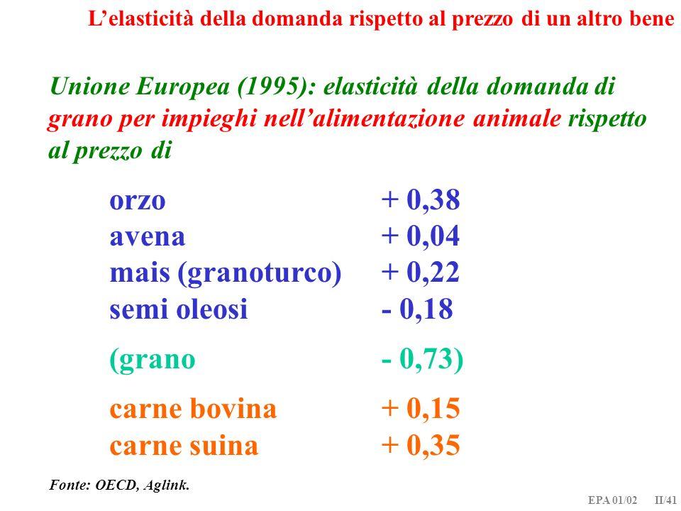 EPA 01/02 II/41 Unione Europea (1995): elasticità della domanda di grano per impieghi nellalimentazione animale rispetto al prezzo di orzo+ 0,38 avena