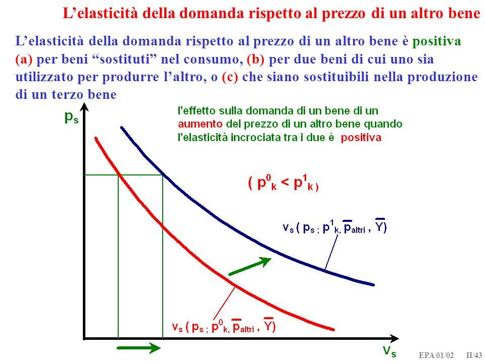 EPA 01/02 II/43 Lelasticità della domanda rispetto al prezzo di un altro bene è positiva (a) per beni sostituti nel consumo, (b) per due beni di cui u