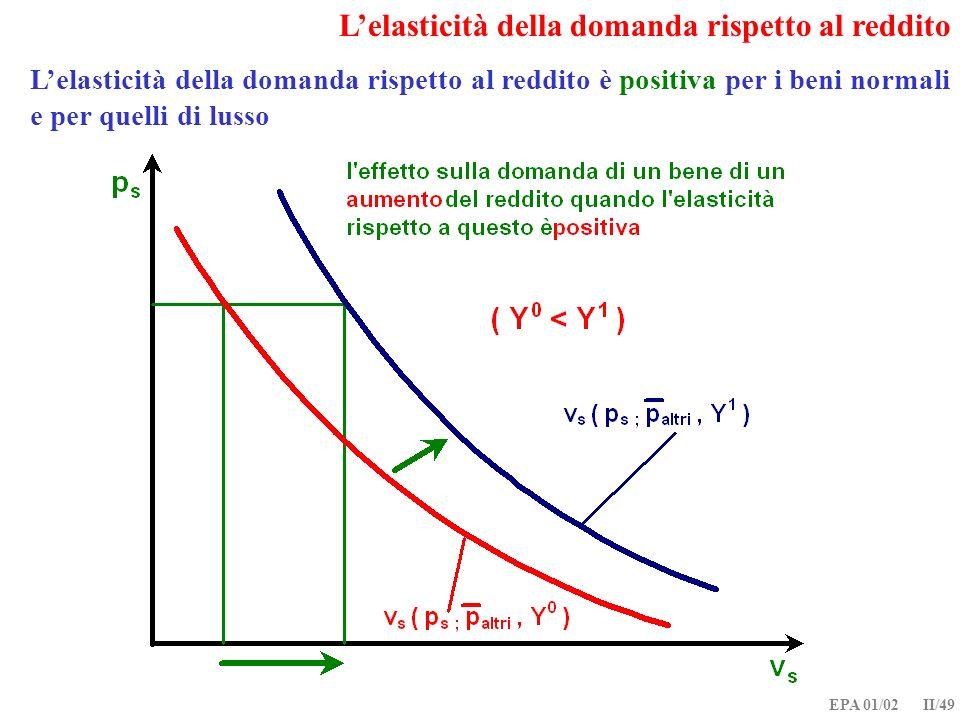EPA 01/02 II/49 Lelasticità della domanda rispetto al reddito è positiva per i beni normali e per quelli di lusso Lelasticità della domanda rispetto a