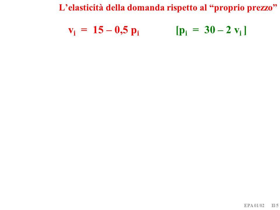 EPA 01/02 II/5 v i = 15 – 0,5 p i [p i = 30 – 2 v i ] Lelasticità della domanda rispetto al proprio prezzo