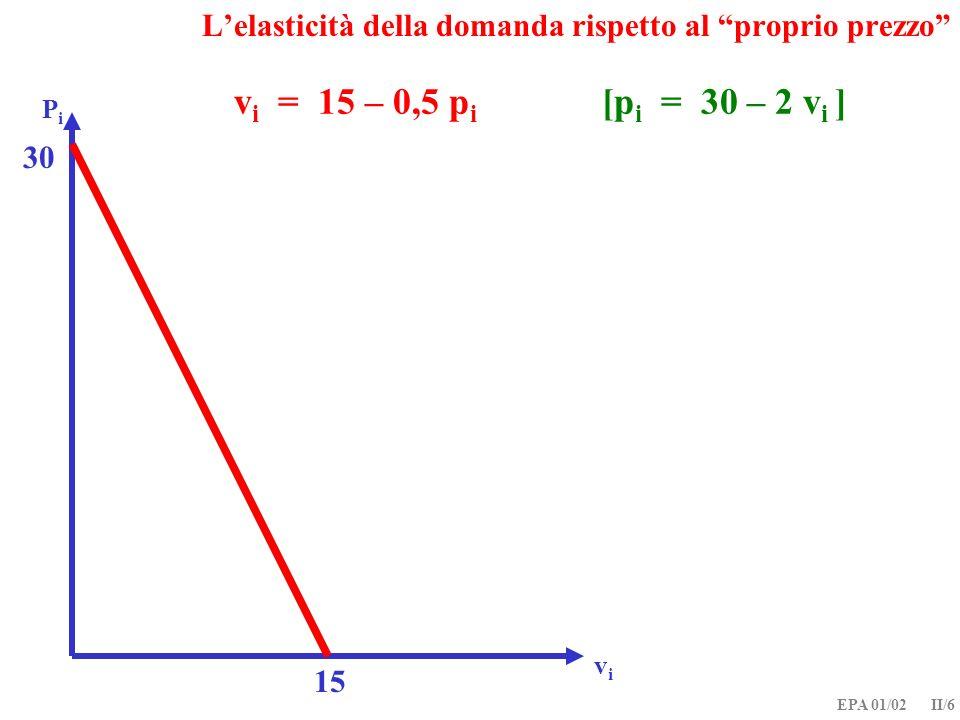EPA 01/02 II/6 v i = 15 – 0,5 p i PiPi vivi 15 30 [p i = 30 – 2 v i ] Lelasticità della domanda rispetto al proprio prezzo