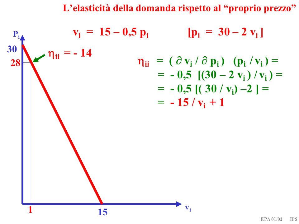 EPA 01/02 II/8 v i = 15 – 0,5 p i [p i = 30 – 2 v i ] PiPi ii = ( v i / p i ) (p i / v i ) = = - 0,5 [(30 – 2 v i ) / v i ) = = - 0,5 [( 30 / v i ) –2