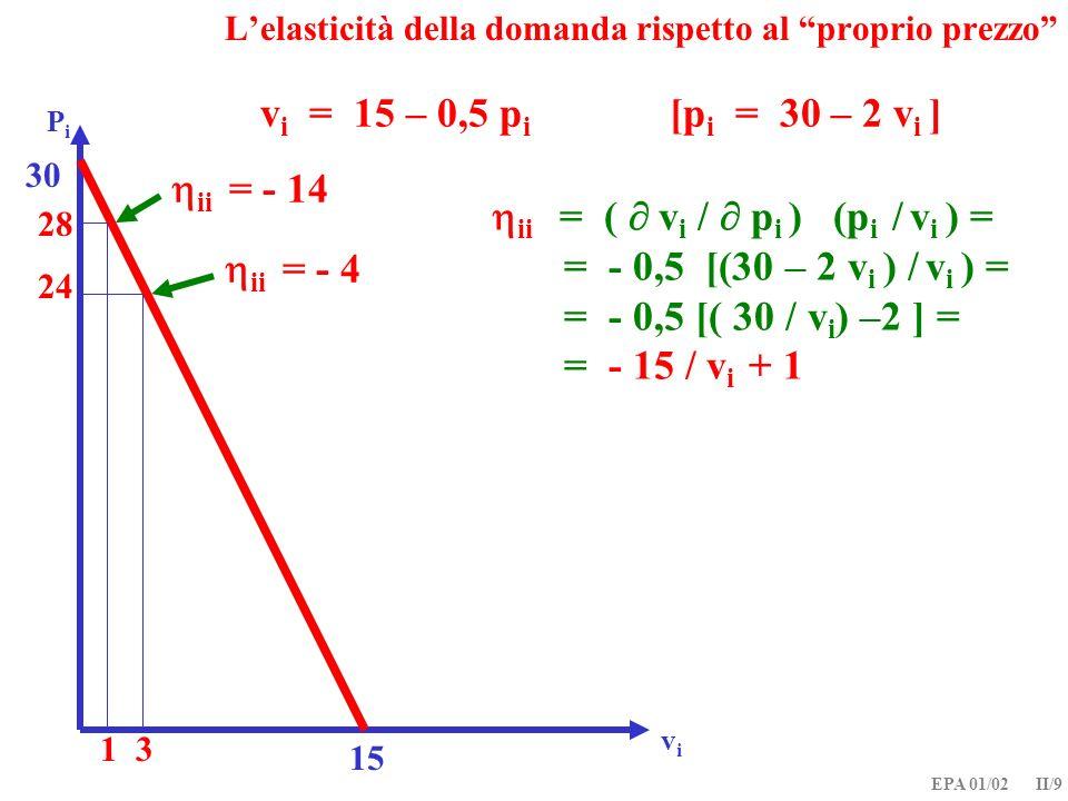 EPA 01/02 II/9 v i = 15 – 0,5 p i [p i = 30 – 2 v i ] PiPi ii = ( v i / p i ) (p i / v i ) = = - 0,5 [(30 – 2 v i ) / v i ) = = - 0,5 [( 30 / v i ) –2