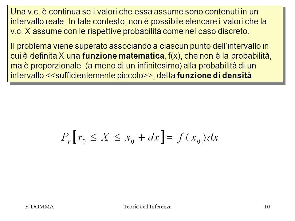 F. DOMMATeoria dell'Inferenza10 Una v.c. è continua se i valori che essa assume sono contenuti in un intervallo reale. In tale contesto, non è possibi