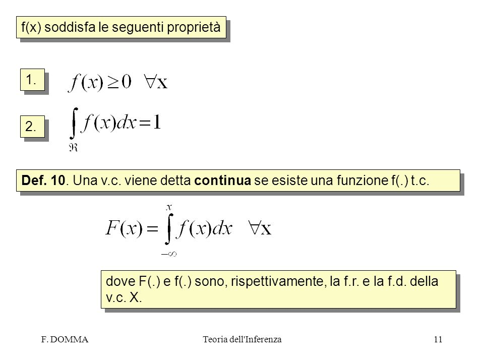 F. DOMMATeoria dell'Inferenza11 f(x) soddisfa le seguenti proprietà 1. 2. Def. 10. Una v.c. viene detta continua se esiste una funzione f(.) t.c. dove