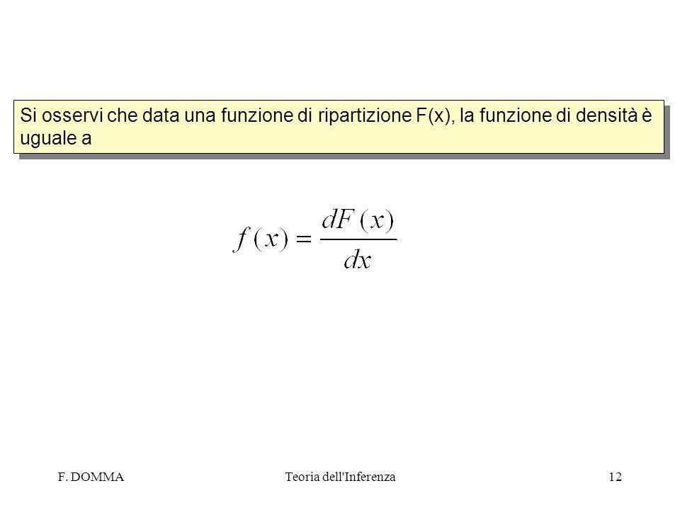 F. DOMMATeoria dell'Inferenza12 Si osservi che data una funzione di ripartizione F(x), la funzione di densità è uguale a