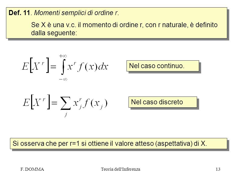 F. DOMMATeoria dell'Inferenza13 Def. 11. Momenti semplici di ordine r. Se X è una v.c. il momento di ordine r, con r naturale, è definito dalla seguen