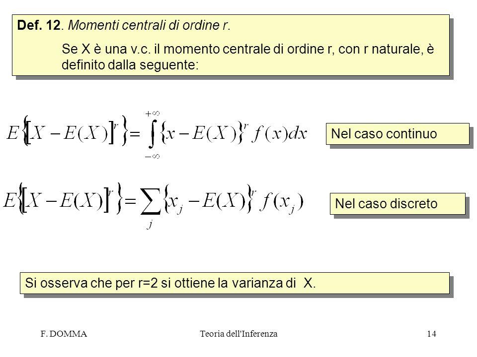 F. DOMMATeoria dell'Inferenza14 Def. 12. Momenti centrali di ordine r. Se X è una v.c. il momento centrale di ordine r, con r naturale, è definito dal