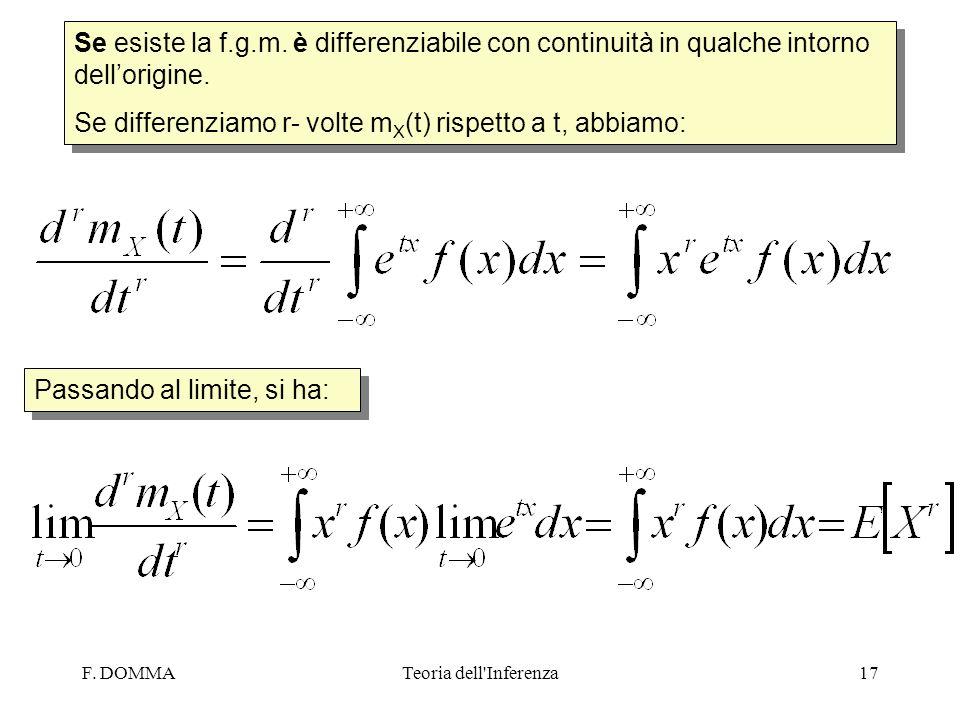 F. DOMMATeoria dell'Inferenza17 Se esiste la f.g.m. è differenziabile con continuità in qualche intorno dellorigine. Se differenziamo r- volte m X (t)