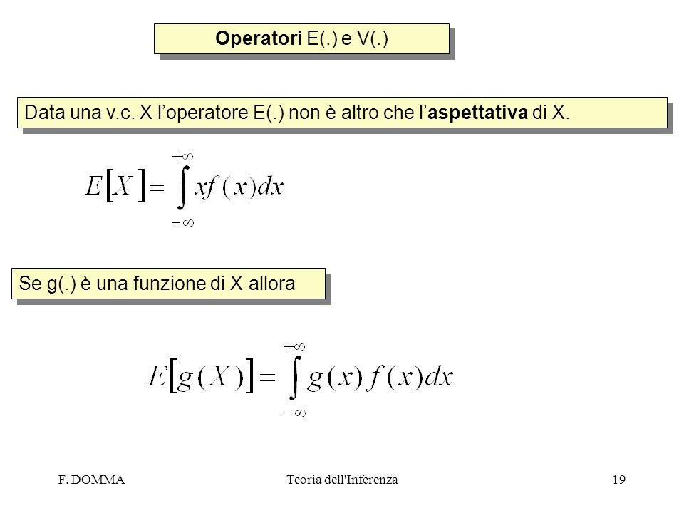 F. DOMMATeoria dell'Inferenza19 Operatori E(.) e V(.) Data una v.c. X loperatore E(.) non è altro che laspettativa di X. Se g(.) è una funzione di X a