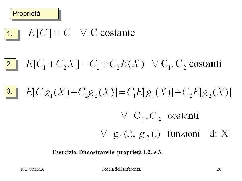 F. DOMMATeoria dell'Inferenza20 Proprietà 1. 2. 3. Esercizio. Dimostrare le proprietà 1,2, e 3.
