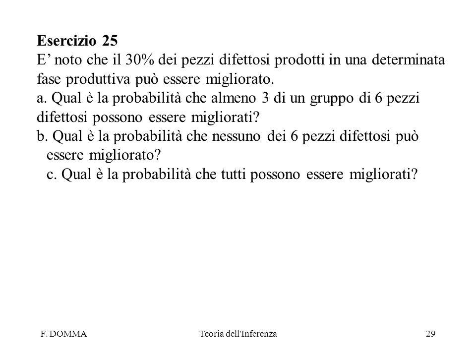F. DOMMATeoria dell'Inferenza29 Esercizio 25 E noto che il 30% dei pezzi difettosi prodotti in una determinata fase produttiva può essere migliorato.