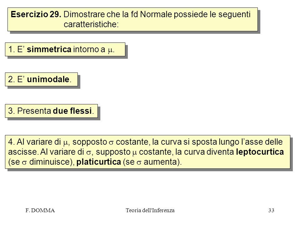 F. DOMMATeoria dell'Inferenza33 Esercizio 29. Dimostrare che la fd Normale possiede le seguenti caratteristiche: 1. E simmetrica intorno a. 2. E unimo
