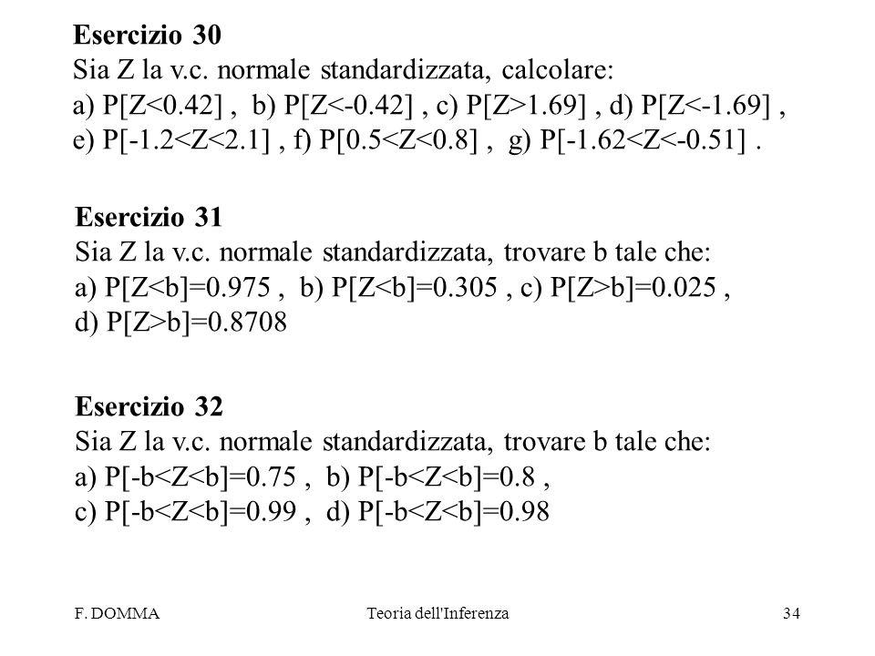 F. DOMMATeoria dell'Inferenza34 Esercizio 30 Sia Z la v.c. normale standardizzata, calcolare: a) P[Z 1.69], d) P[Z<-1.69], e) P[-1.2<Z<2.1], f) P[0.5<