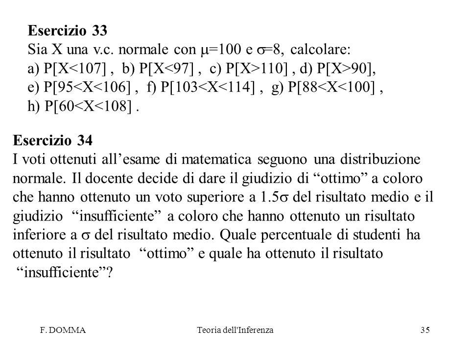 F. DOMMATeoria dell'Inferenza35 Esercizio 33 Sia X una v.c. normale con =100 e =8, calcolare: a) P[X 110], d) P[X>90], e) P[95<X<106], f) P[103<X<114]